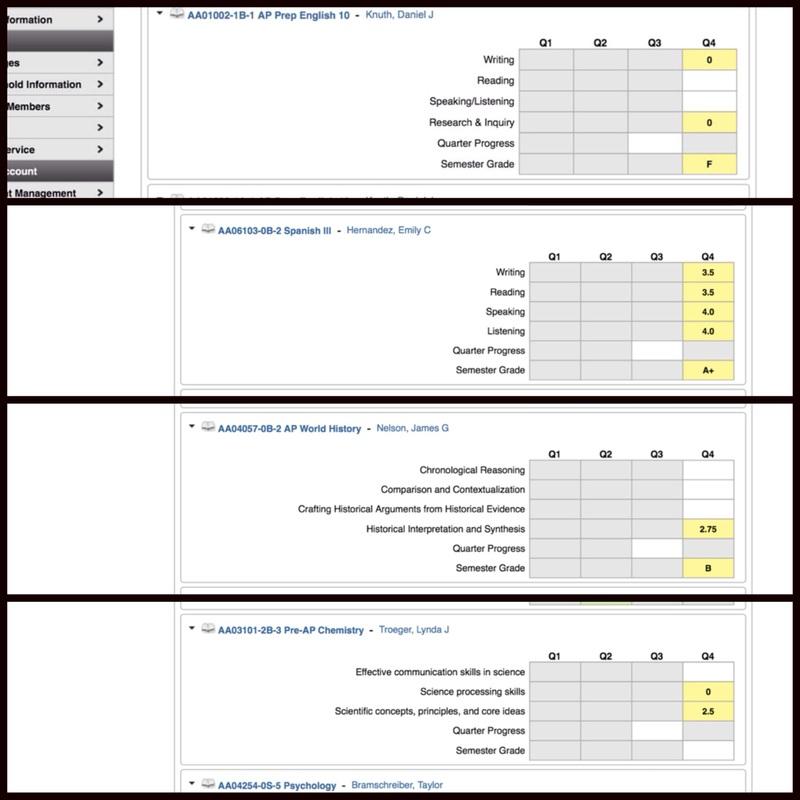 behavior change essay sample